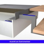 Austritt Winkel